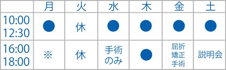 shinryojikan