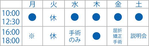 shinryojikanside